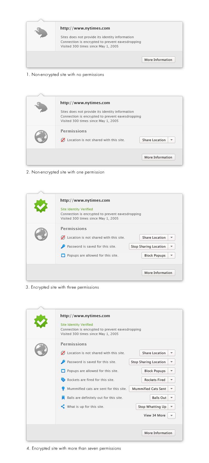 Firefox Site Identity
